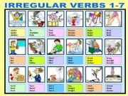 English powerpoint: IRREGULAR VERBS 1-7