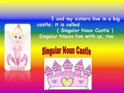English powerpoint: Articles ( a- an ) / part 2