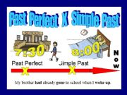 English powerpoint: Past Perfect  Vs Simple Past