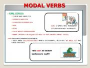 English powerpoint: CAN + COULD + MAY + MIGHT -RULES AND EXAMPLES