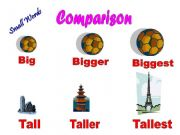 Degrees of comparison this is an exciting ppt on degrees of comparison
