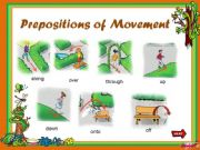 English powerpoint: Prepositions of Movement