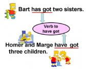 English powerpoint: Verb to have got and the Simpsons