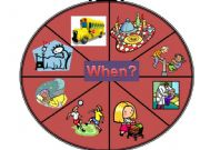 English powerpoint: Wheel of fortune - when