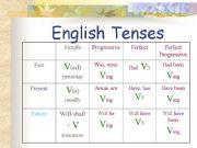 English powerpoint: English Tenses