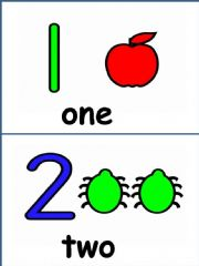 English powerpoint: Number flash cards