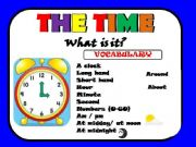 English powerpoint: THE TIME