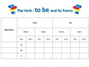 English powerpoint: The Verb to be and its Forms
