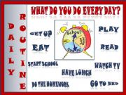 English powerpoint: What do you do every day?