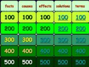 English powerpoint: environment quiz Jeopardy