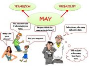 English powerpoint: May: permission / probability • examples • practice • editable