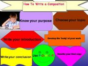 English powerpoint: writing a composition
