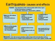 ESL - English PowerPoints: Earthquakes-Causes and Effects