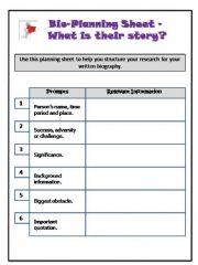 Unit Plan: Writing an Autobiography