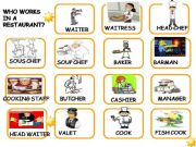 English powerpoint: WHO WORKS IN A RESTAURANT?