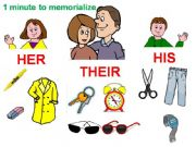 English powerpoint: Possessive Adjectives - Game