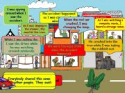 English powerpoint: when-while-as(animated)
