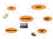 English powerpoint: Wordbank_My Future