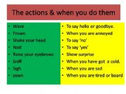English powerpoint: A word and its meaning template