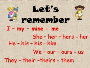 English powerpoint: I -my-my-me
