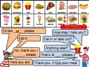 English powerpoint: McWhalley´s Fast Food pt.2
