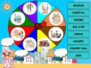 English powerpoint: Places in the city - Wheel of Fortune