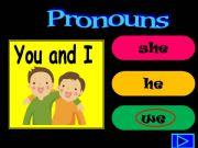 English powerpoint: Pronouns