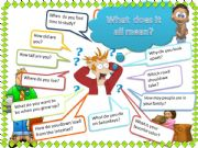English powerpoint: Question words