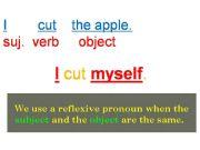 English powerpoint: REFLEXIVE PRONOUNS