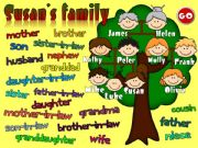 English powerpoint: My family - GAME (1)