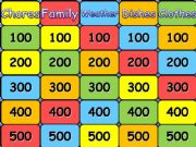 English powerpoint: PPTP Game for beginners (Chores, Family, Weather, Clothes, Dishes)