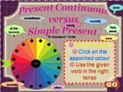 English powerpoint: Present Continuous versus Simple Present Tense
