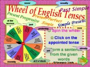 English powerpoint: Sentence Formation in Four English Tenses