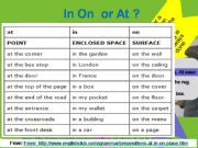 English powerpoint: Prepositions - IN ON AT