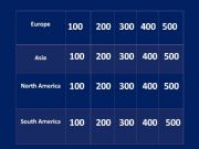 English powerpoint: Countries/continents jeopardy