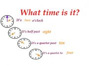 English powerpoint: What time is it