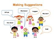 English powerpoint: making suggestion