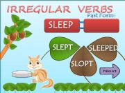 English powerpoint: Irregular verbs part 1