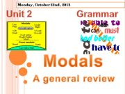English powerpoint: Modals ( Review)