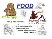 English powerpoint: Let´s eat some good food !