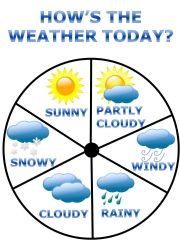 English powerpoint: Weather Wheel (poster)