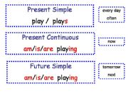 English powerpoint: Simple Present, Future and Present Continuous