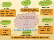 English powerpoint: ALL ABOUT ADVERBS PART 1