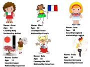 English powerpoint: Countries and nationalities (Guess Who game)