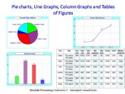 English powerpoint: Graphs and charts powerpoint presentation