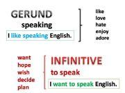 English powerpoint: Gerund Infýnýtive