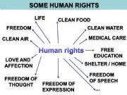 English powerpoint: Human rights