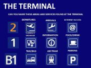 English powerpoint: THE TERMINAL #3 - AIRPORT LOCATIONS AND SERVICES