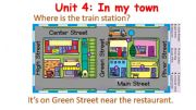 English powerpoint: In My Town (3)