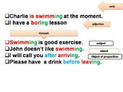 English powerpoint: Gerund and infinitive